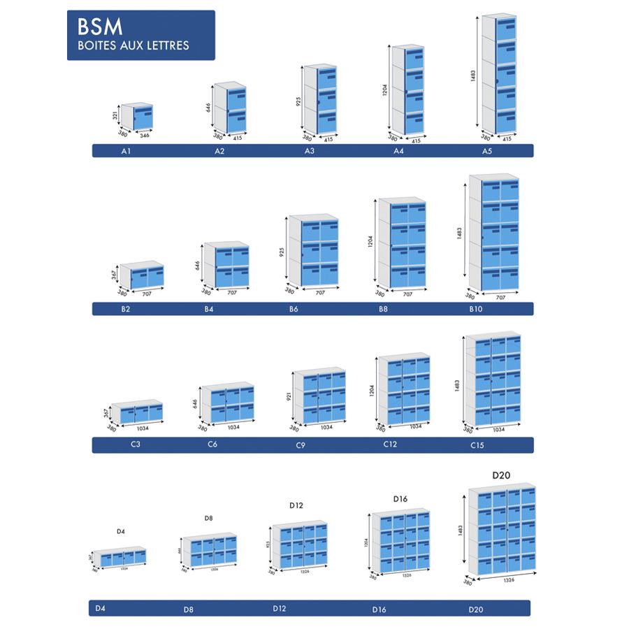 Reportez-vous au schéma de boites aux lettres pour choisir la configuration de vos blocs